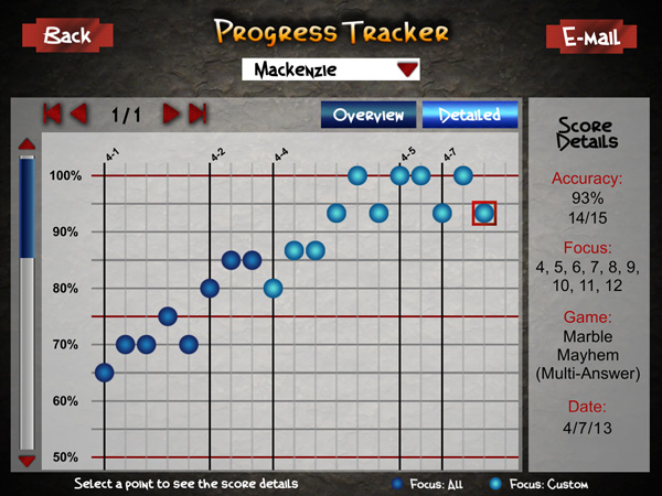 MayanMultiplication_ProgressTracker_SM